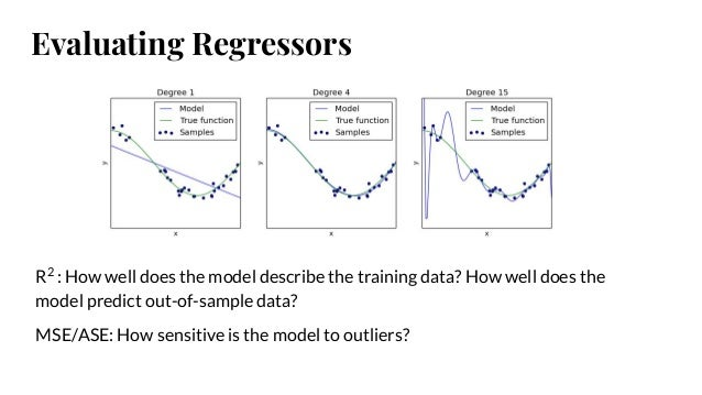 Steering Model Selection with Visual Diagnostics: Women in