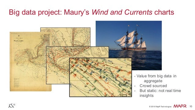 ® © 2016 MapR Technologies 10® © 2016 MapR Technologies 10 Big data project: Maury's Wind and Currents charts - Value from...