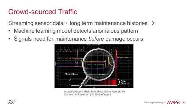 ® © 2016 MapR Technologies 12® © 2016 MapR Technologies 12 Crowd-sourced Traffic Streaming sensor data + long term mainten...