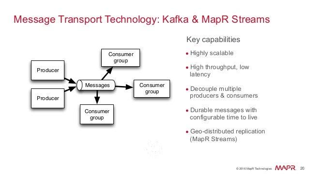 ® © 2016 MapR Technologies 20® © 2016 MapR Technologies 20 Key capabilities Message Transport Technology: Kafka & MapR Str...