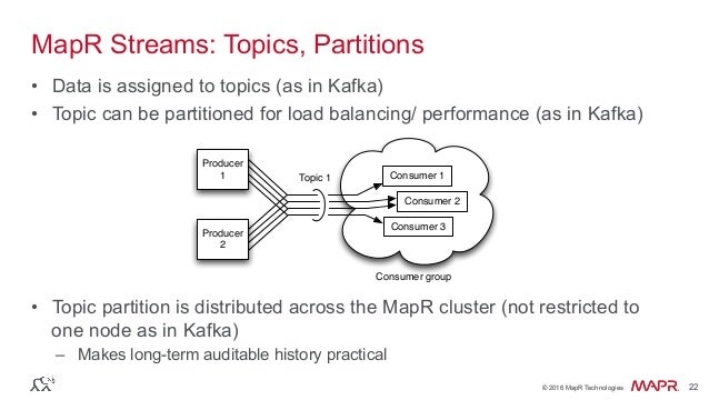 ® © 2016 MapR Technologies 22® © 2016 MapR Technologies 22 MapR Streams: Topics, Partitions • Data is assigned to topics ...