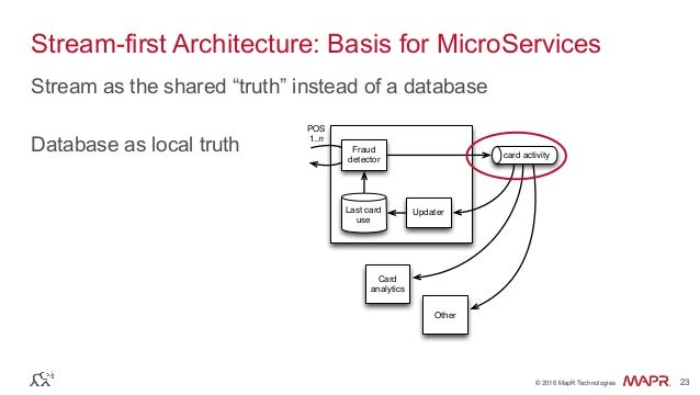 ® © 2016 MapR Technologies 23® © 2016 MapR Technologies 23 Stream-first Architecture: Basis for MicroServices Stream as th...