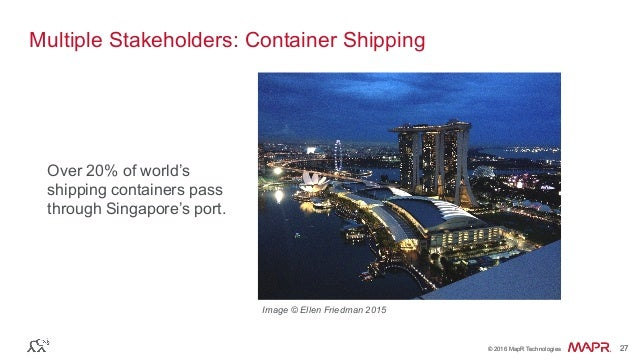 ® © 2016 MapR Technologies 27® © 2016 MapR Technologies 27 Multiple Stakeholders: Container Shipping Image © Ellen Friedma...