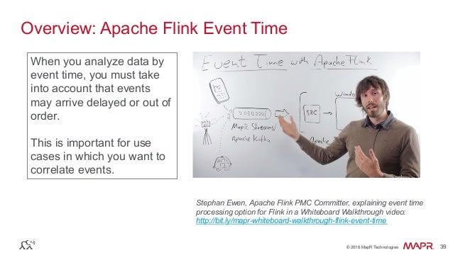 ® © 2016 MapR Technologies 39® © 2016 MapR Technologies 39 Overview: Apache Flink Event Time Stephan Ewen, Apache Flink PM...