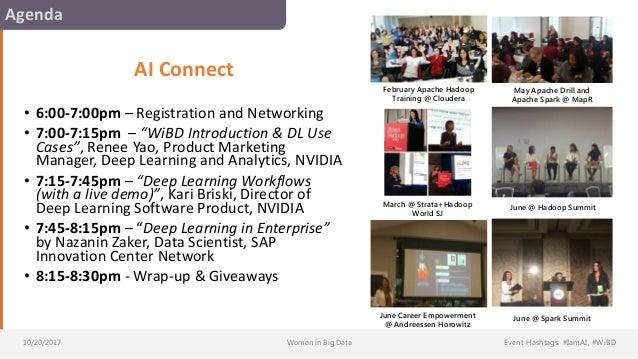 Deep Learning In Industries Slide 3