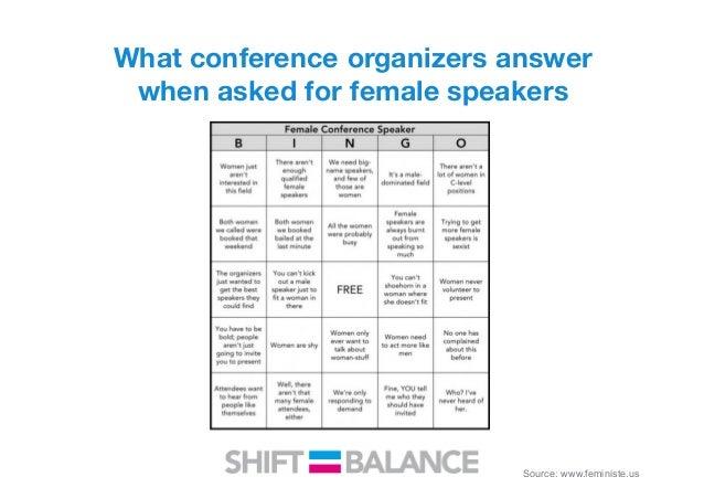 Gender gap in public speaking