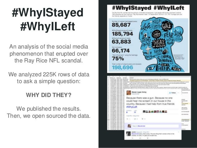 #WhyIStayed #WhyILeft An analysis of the social media phenomenon that erupted over the Ray Rice NFL scandal. We analyzed 2...