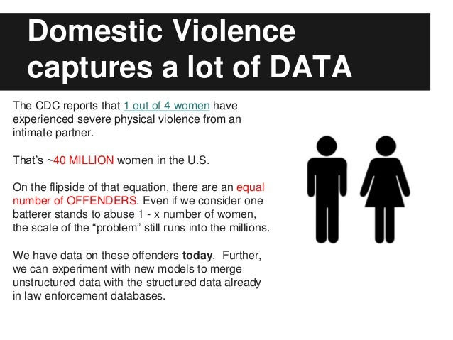 Domestic Violence captures a lot of DATA The CDC reports that 1 out of 4 women have experienced severe physical violence f...