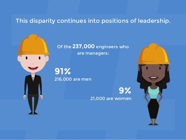 Engineering: Women and Leadership