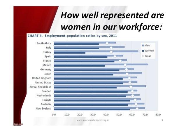 Women in Leadership Slide 3
