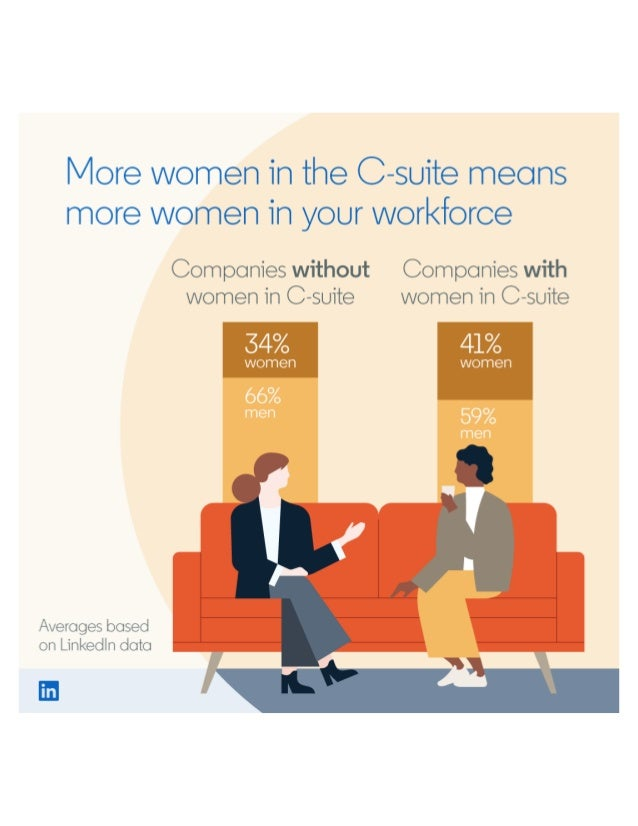 How the number of women of leadership can impact overall gender balance
