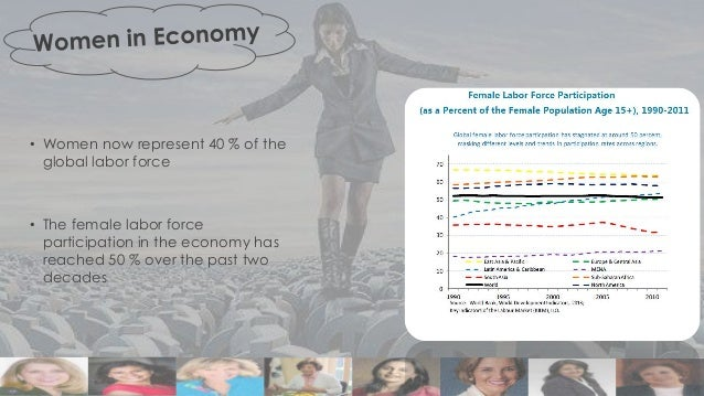 • Women now represent 40 % of the global labor force  • The female labor force participation in the economy has reached 50...