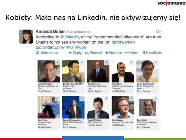 Kobiety na Linkedin w Polsce Slide 3
