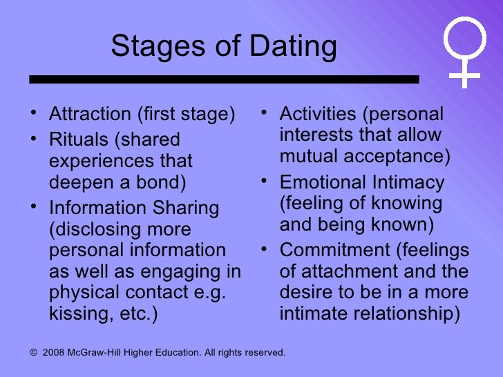 Stages of dating