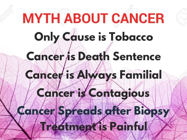 Cancer is Death Sentence Cancer is Always Familial Cancer is Contagious Cancer Spreads after Biopsy Treatment is Painful O...