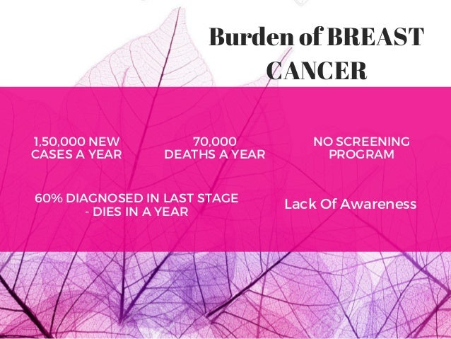 1,50,000 NEW CASES A YEAR 70,000 DEATHSA YEAR 60% DIAGNOSED IN LAST STAGE - DIES IN A YEAR NO SCREENING PROGRAM Burden of...