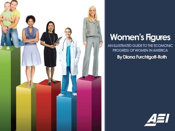 An Illustrated Guide to the Economic Progress of Women in America