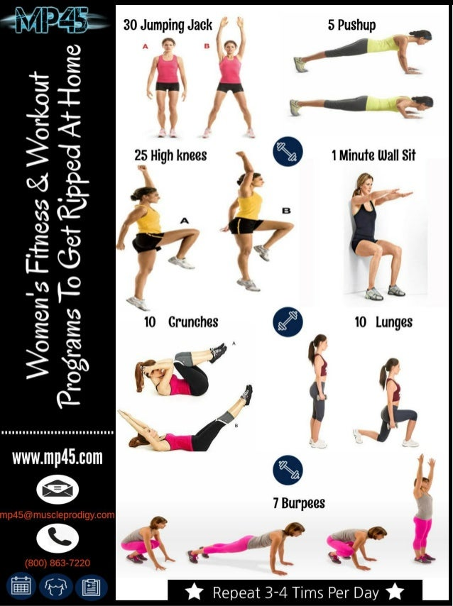 Womens Fitness Workout Programs To Get Ripped At Home