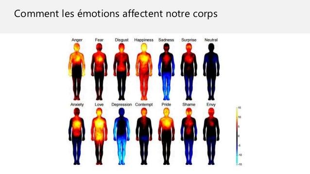 Comment les émotions affectent notre corps