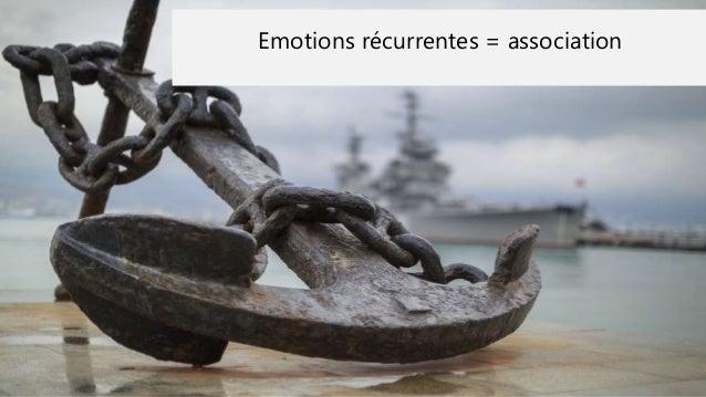 Emotions récurrentes = association