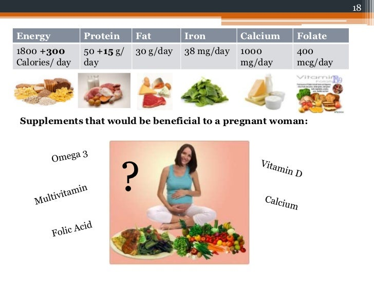 nutritional needs of a pregnant woman