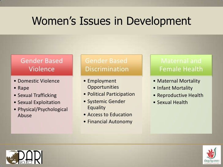 an overview of the womens rights issues in india General overview women's empowerment in india is heavily dependent on many different variables that include women's rights and security in india issue brief.
