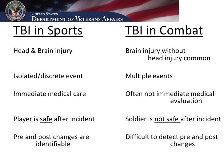 TBI in Sports                   TBI in Combat Head & Brain injury             Brain injury without                        ...