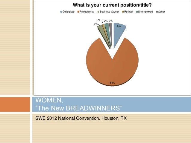 women breadwinners Before we can celebrate women the drawbacks of being a female breadwinner my own academic survey of over 1,000 women — half of them breadwinners.