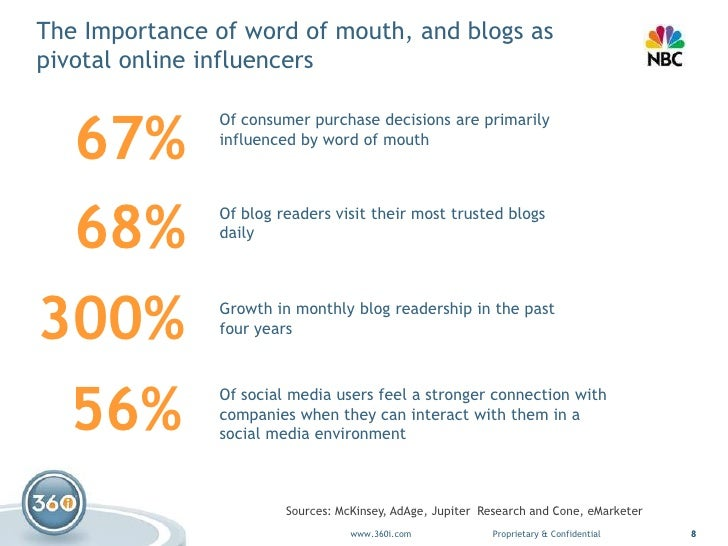 impact of e word of mouth on purchase decisions Word of mouth and its impact on marketing  consideration for word of mouth marketing  another brand that a comparative advises you to purchase though word-of .
