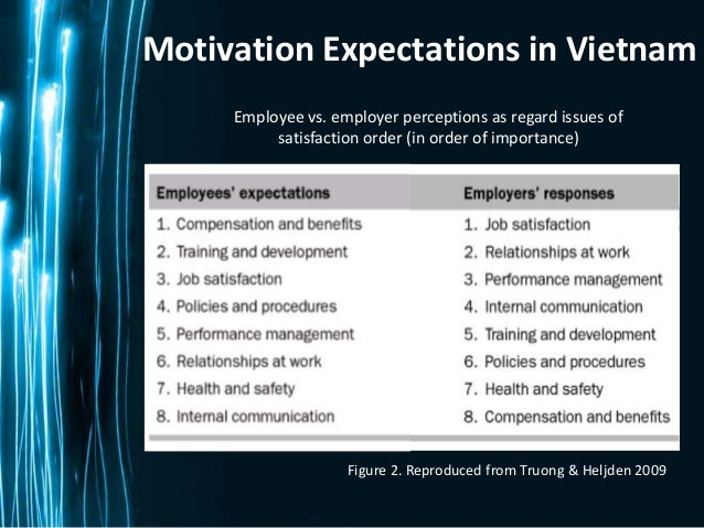 the employee motivation in hospitality industry Hotel managers' motivational strategies for enhancing employee performance more than 600,000 employees depart the hospitality industry for a variety of reasons such transformational leadership positively influences employee development using motivation.