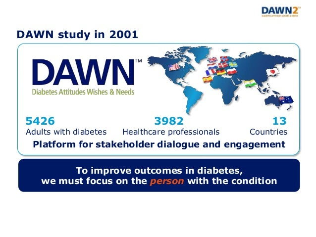 The Diabetes Attitudes, Wishes, and Needs (DAWN) Study ...
