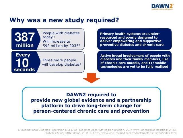 The Diabetes Attitudes, Wishes, and Needs (DAWN) Program ...