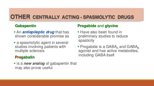 Spasmolytic drugs examples of thesis