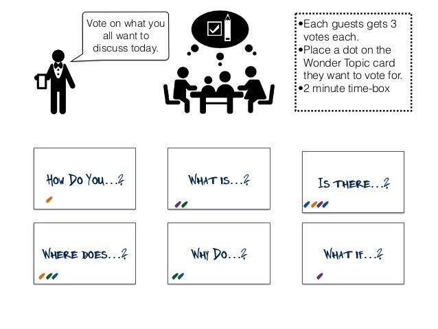 Wonder Cafe Where Learners Lead Through Wonder