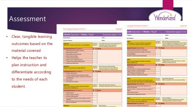 """cypop 40 assessment booklet learning outcome Student assessment: measuring progress toward your goals  process of """"thinking like an assessor"""" about evidence of learning not only helps them to."""