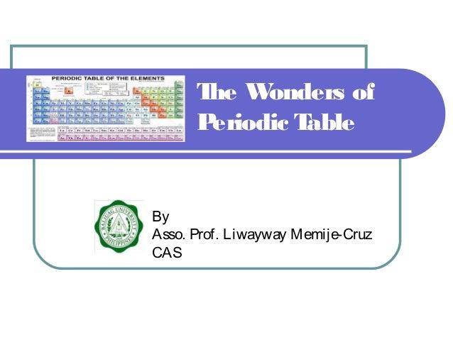 The Wonders of Periodic Table By Asso. Prof. Liwayway Memije-Cruz CAS