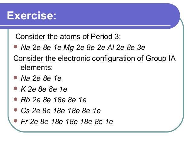Exercise: Consider the atoms of Period 3:  Na 2e 8e 1e Mg 2e 8e 2e Al 2e 8e 3e Consider the electronic configuration of G...