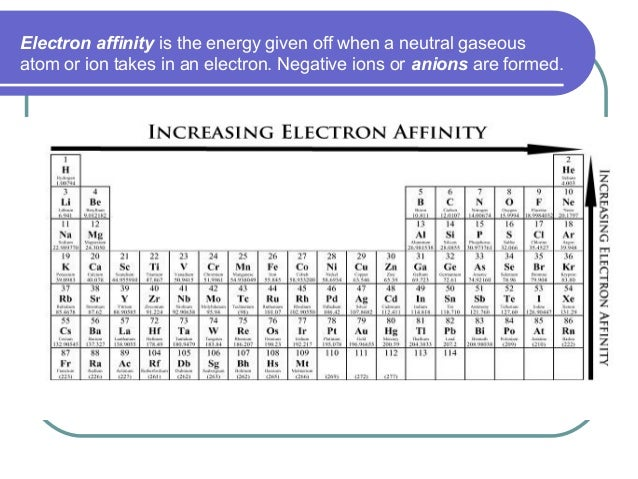 Electron affinity is the energy given off when a neutral gaseous atom or ion takes in an electron. Negative ions or anions...