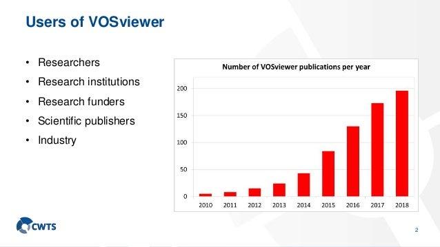 Visualizing science based on open data sources Slide 3
