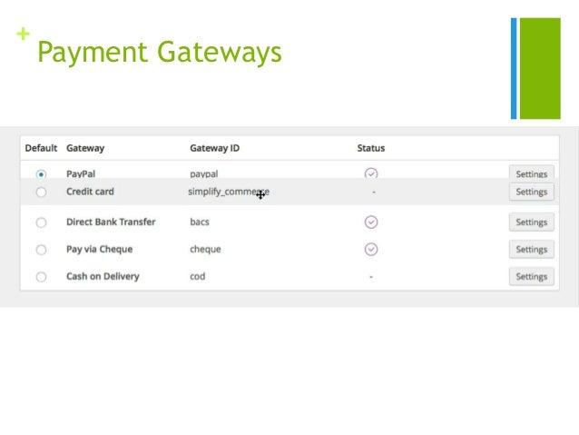 + Payment Gateways
