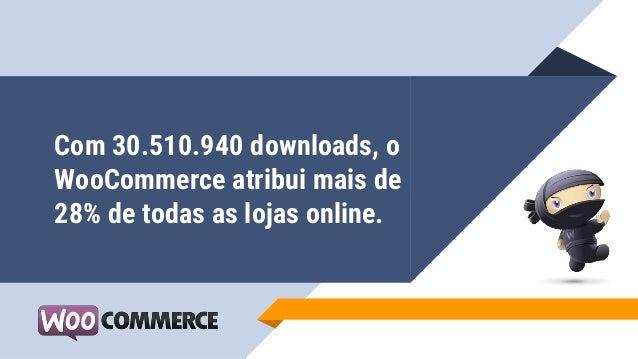 Com 30.510.940 downloads, o WooCommerce atribui mais de 28% de todas as lojas online.