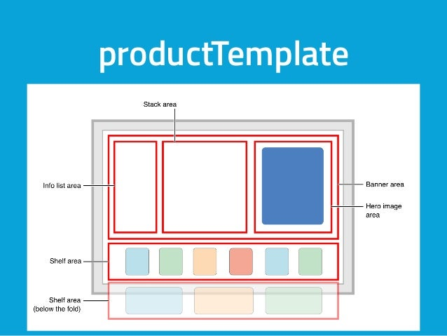 productTemplate