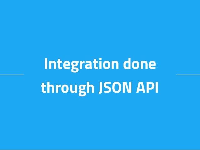 Integration done through JSON API