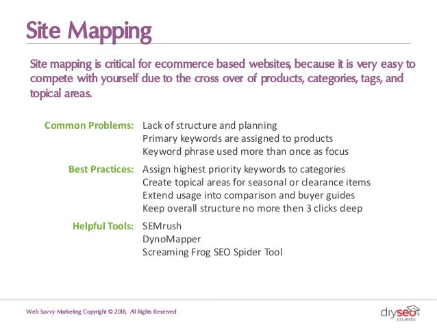 Site Mapping Site mapping is critical for ecommerce based websites, because it is very easy to compete with yourself due t...