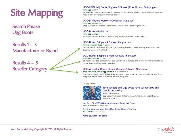 Site Mapping Search Phrase Ugg Boots Results 1 – 3 Manufacturer or Brand Results 4 – 5 Reseller Category Web Savvy Marketi...