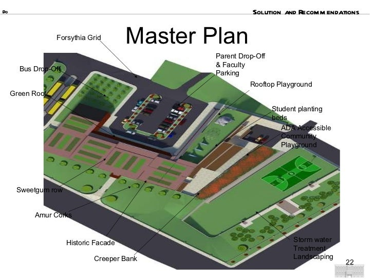 Master Plan Bus Drop-Off Parent Drop-Off & Faculty Parking ADA Accessible Community Playground Storm water Treatment Lands...