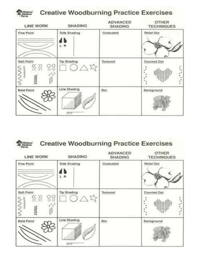 Wood burning pattern reference