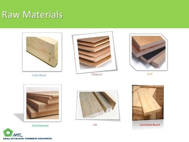 Raw Materials ...
