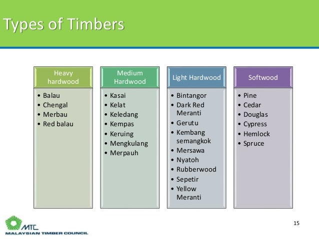 Timber for Furniture
