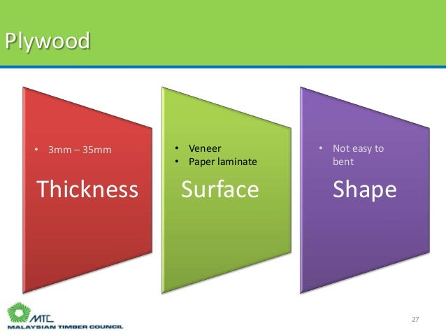 26 COMPOSITE WOOD Plywood MDF Particleboard Laminated Board; 27.